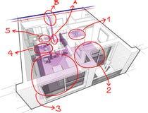 Diagramme d'appartement avec le chauffage par le sol et les notes tirées par la main Photographie stock libre de droits