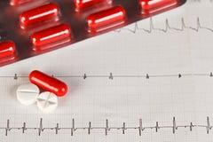 Diagramme d'EKG avec des pilules Photos libres de droits