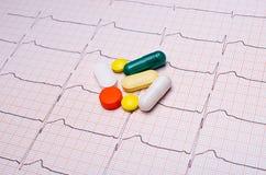 Diagramme d'EKG avec des pilules Images libres de droits