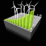 Diagramme d'industrie d'énergie éolienne illustration de vecteur