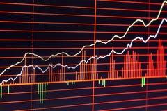 Diagramme d'opérations boursières Photographie stock