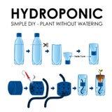 Diagramme d'une installation de culture hydroponique illustration stock