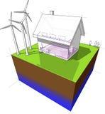 Diagramme d'une maison isolée avec le chauffage par le sol et les radiateurs et les windturbines Image libre de droits