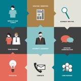Diagramme de boîte plat d'Infographics Les affaires ont besoin de concept Photographie stock libre de droits