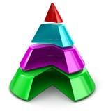 Diagramme de cône Photos libres de droits