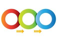 Diagramme de cercle illustration stock