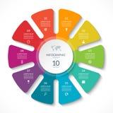 Diagramme de cercle d'Infographic Diagramme de cycle de vecteur avec 10 options illustration stock