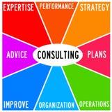 Diagramme de consultation illustration de vecteur
