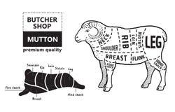 Diagramme de coupes d'agneau ou de mouton Boucher Shop illustration stock