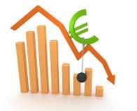 Diagramme de crise d'économie Images stock