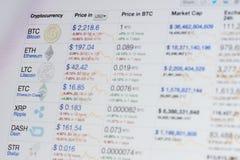 Diagramme de Cryptocurrency sur l'écran d'ordinateur portable Photo stock