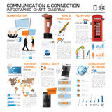 Diagramme de diagramme d'Infographic de communication et de connexion Image stock
