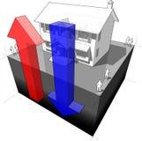 Diagramme de maison isolée avec deux à travers des flèches Image libre de droits