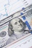 Diagramme de marché boursier avec 100 dollars de billet de banque Photo stock