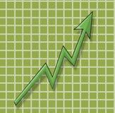 Diagramme de perte de bénéfice Photo stock