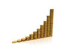 Diagramme de pièce de monnaie Image stock