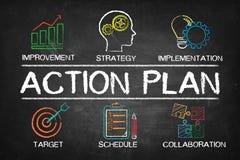 Diagramme de plan d'action avec des mots-clés et des éléments illustration stock