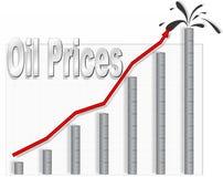 Diagramme de prix du pétrole Photographie stock