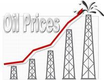Diagramme de prix du pétrole Image libre de droits