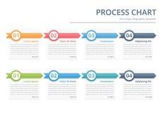 Diagramme de processus illustration de vecteur