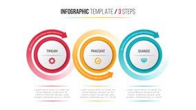 Diagramme de processus infographic de trois étapes avec les flèches circulaires illustration stock