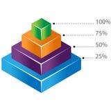 Diagramme de pyramide Photos stock