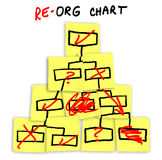 Diagramme de réorganisation tracé sur les notes collantes Images stock