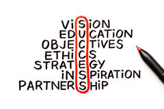 Diagramme de réussite Photos libres de droits
