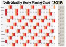 Diagramme de rabotage annuel mensuel quotidien 2015 Photo libre de droits