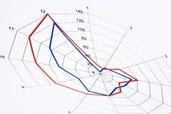 Diagramme de radar Images stock