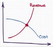Diagramme de revenu de bénéfice Images libres de droits