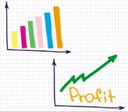 Diagramme de revenu de bénéfice Photo stock
