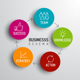 Diagramme de schéma d'affaires de Minimalistic Images stock