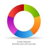 diagramme de vecteur de 5 étapes Photos stock