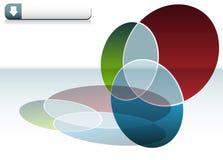 Diagramme de Venn illustration libre de droits