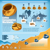 Diagramme de Web d'Infographic de consommation de café illustration libre de droits
