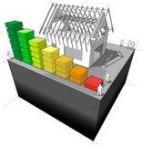 Diagramme en construction d'estimation de la Chambre +roof framework+energy Images libres de droits