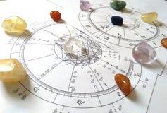 Diagramme en pierre naturel de Crystal Natal de quartz de diagramme d'astrologie photographie stock libre de droits