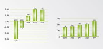 Diagramme en vert images libres de droits