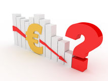 Diagramme of falling euro Stock Photos