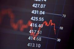 Diagramme financier Photographie stock