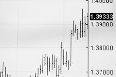 Diagramme financier Image stock