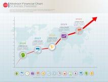 Diagramme financier abstrait avec graphe linéaire tendance à la hausse illustration de vecteur