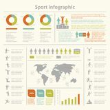 Diagramme infographic de calibre de sport Photo libre de droits