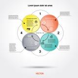 Diagramme infographic pour le projet d'affaires, déroulement des opérations Photos libres de droits