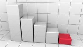 Diagramme ou barre analogique descendant abstrait Baisse d'affaires ou rendu des concepts 3D de crise Photos stock