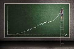 Diagramme s'élevant de bénéfice d'attraction d'échelle de femme d'affaires Images stock