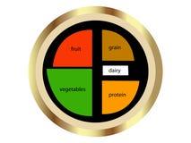Diagramme sain neuf de nourriture Photos stock