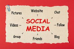 Diagramme social de media photographie stock