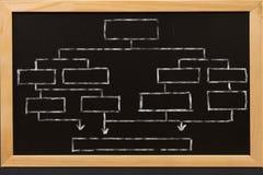 Diagramme vide du marché sur le tableau noir Concept d'affaires photographie stock libre de droits